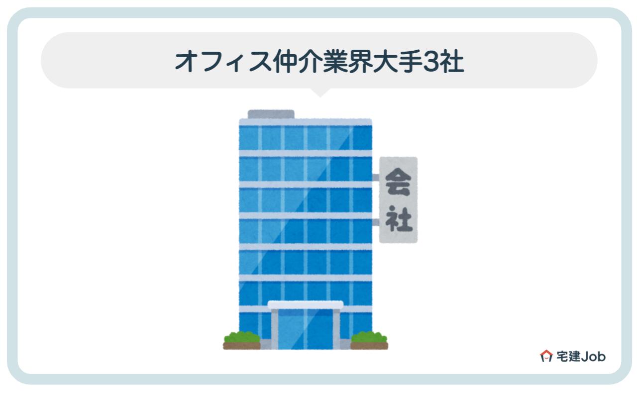 4.オフィス仲介の業界大手3社