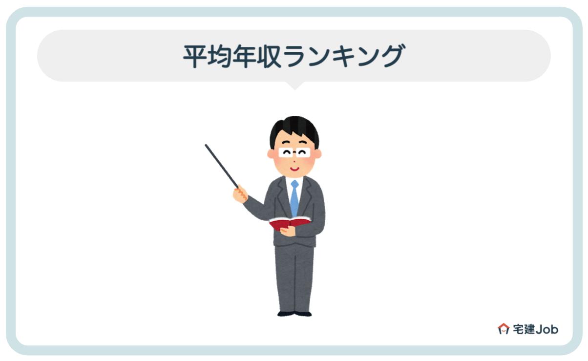 2.不動産デベロッパーの年収ランキング【総合】