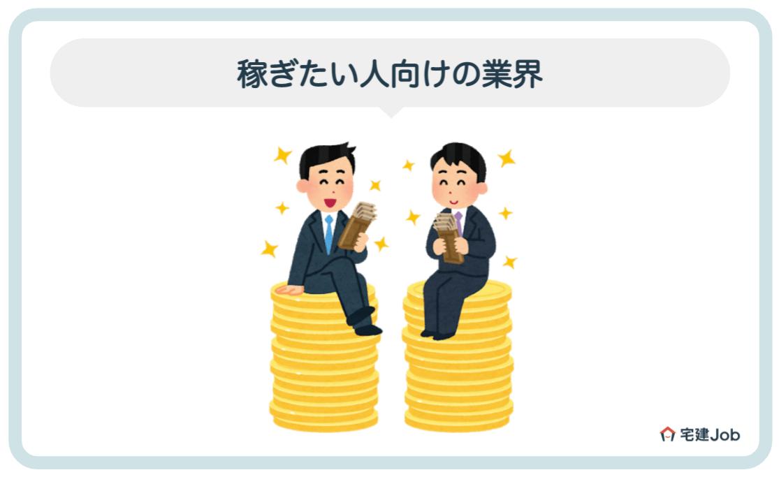 3.営業職におすすめの業界と理由【稼ぎたい人向き】