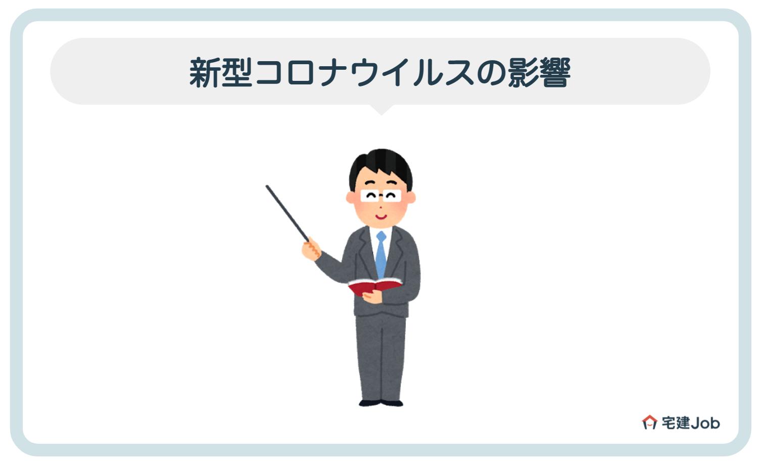 3.新型コロナウイルスの影響【建築営業】