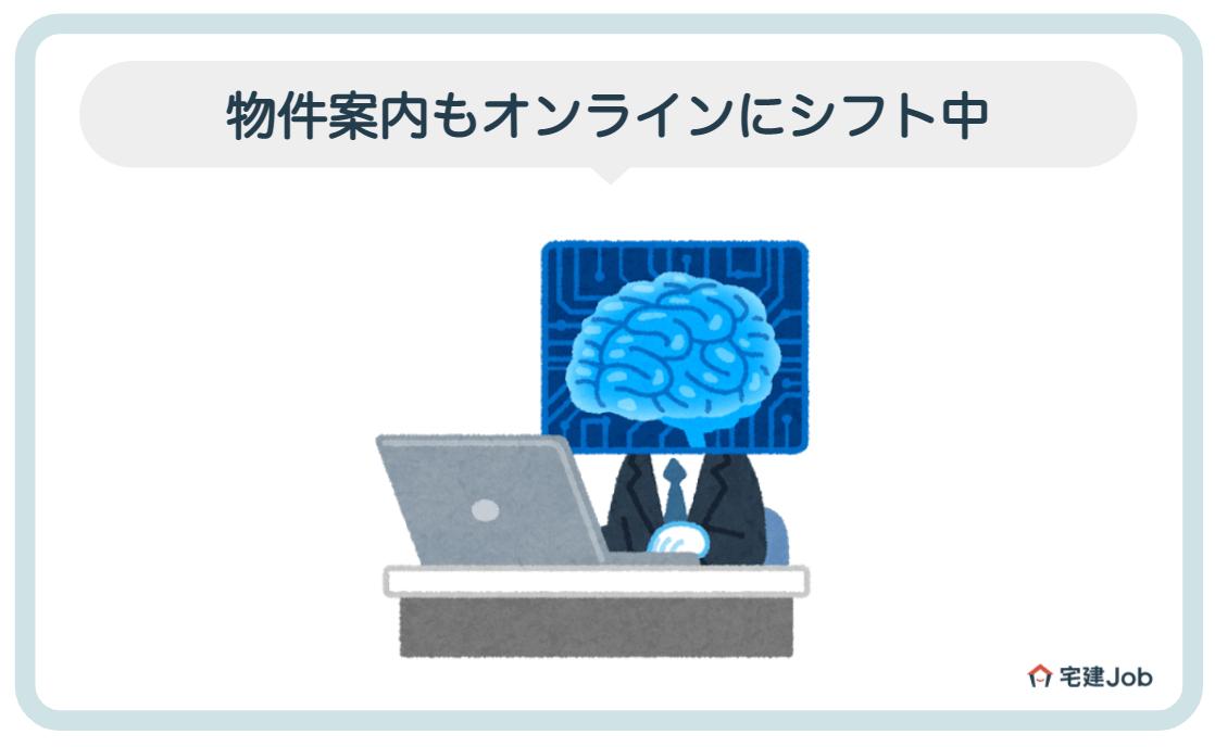 3.物件案内はコロナウイルスの影響でオンラインにシフト中